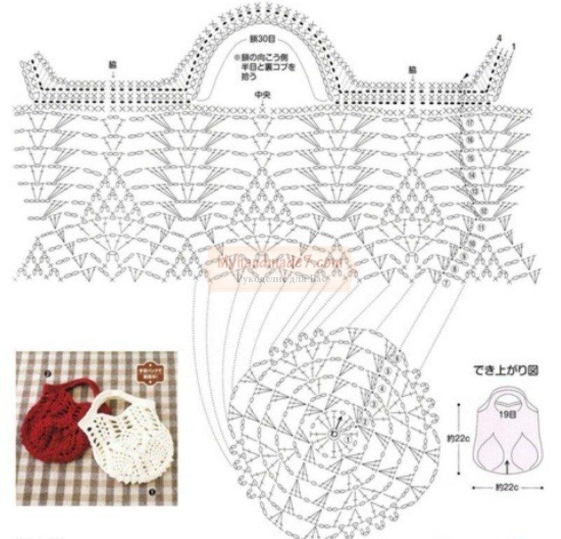 Фото вязание крючком сумки схемы и модели