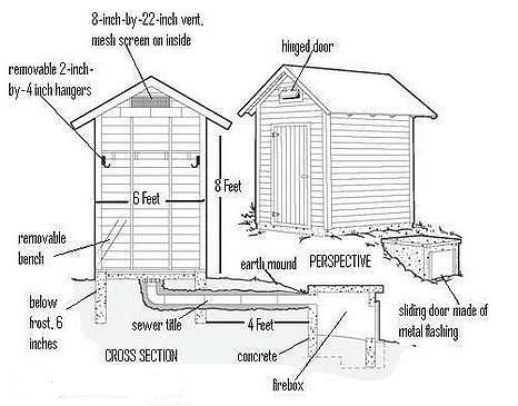 Коптильня для холодного копчения из дерева своими руками чертежи и