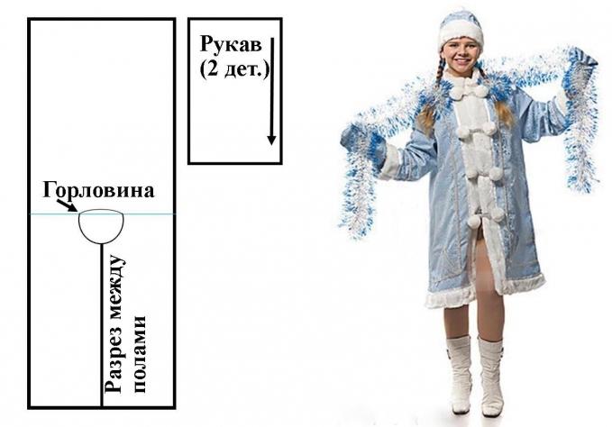Снегурочка костюм своими руками выкройка