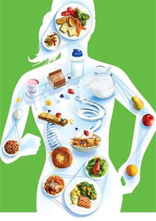 Чем питаться чтобы быть здоровым и сильным