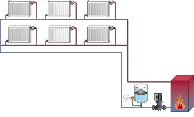 Однотрубна система опалення