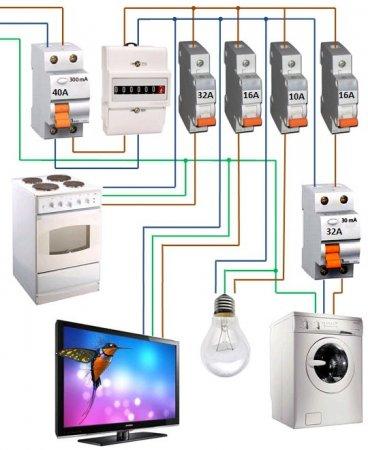 Как смонтировать электрощиток своими руками в частном доме 217