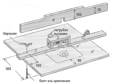 Фрезерный стол своими руками чертежи и схемы 20