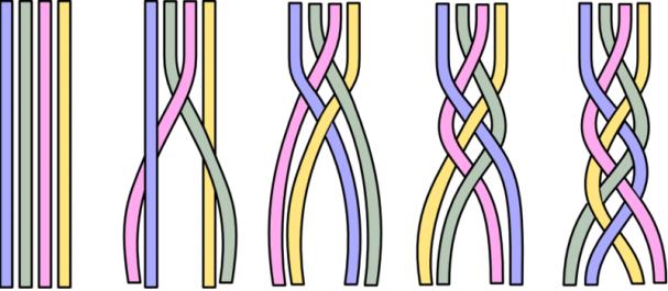 Коса з 4 пасм: схема плетіння