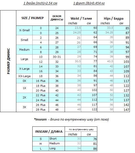 Розміри джинсів. Розмір джинсів чоловічих і жіночих  таблиця f26c6f6fb2e4a