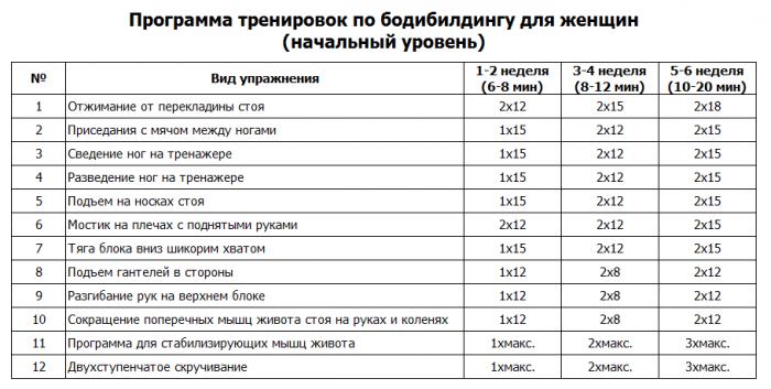 Государственная поверочная схема переменного тока