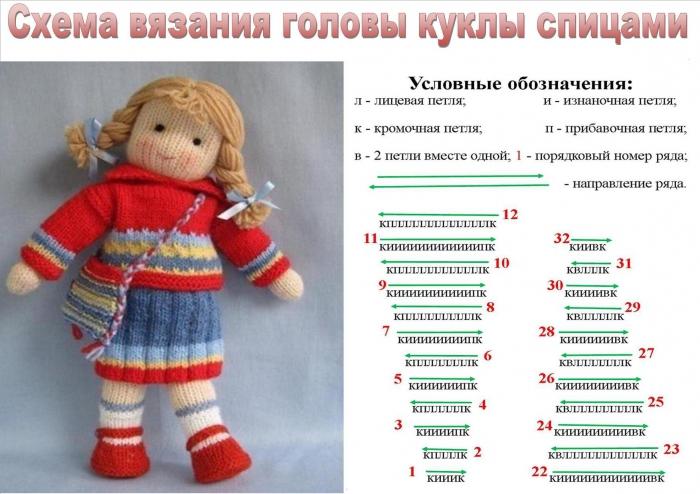 Амигуруми куклы схемы вязания спицами