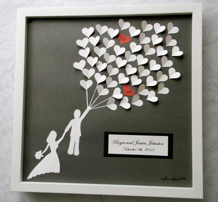 Оригінальний подарунок на весілля нареченому від нареченої 2488cb0f772e1