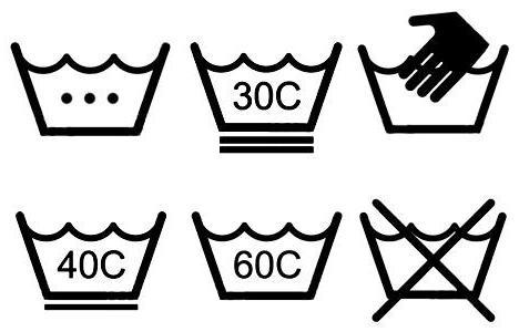 Позначення на одязі вимог до догляду  вчимо абетку спеціальних символів 7a20031a7c43f