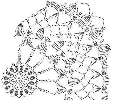 Схемы ажурного вязания крючком на лето