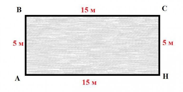 как посчитать метры квадратные какого запаха изменений