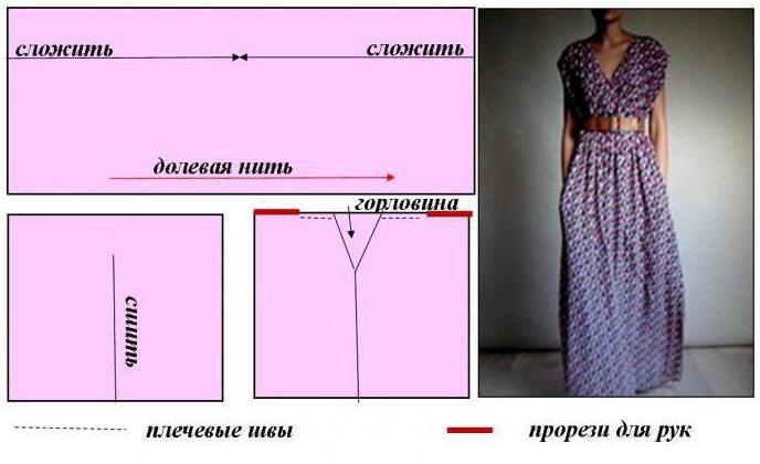 Простое длинное платье своими руками выкройки 930