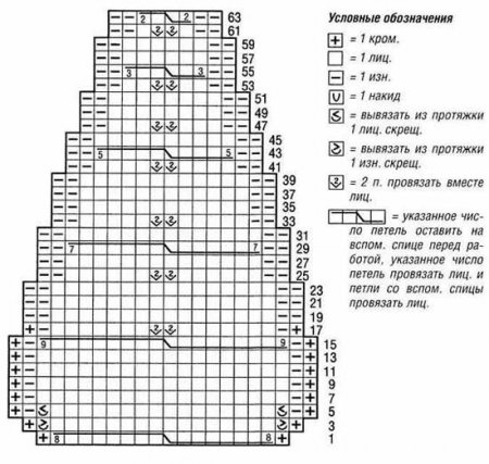 Схема вязания шапки спицами косичка 49