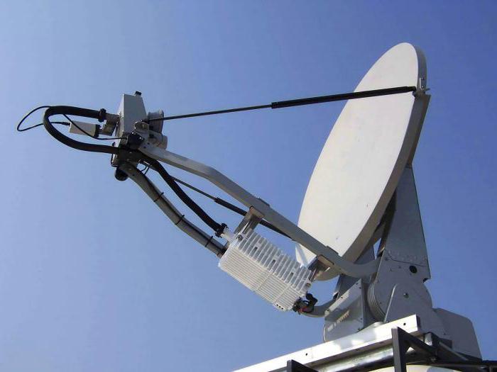Где заказать корпоративную спутниковую связь