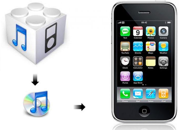 Как сделать чтобы айфон 4 с работал 319