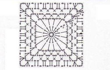Связать чехол для стула крючком схема