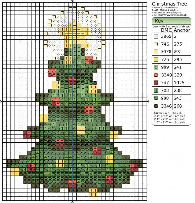 Схема вышивки крестиком елки 93