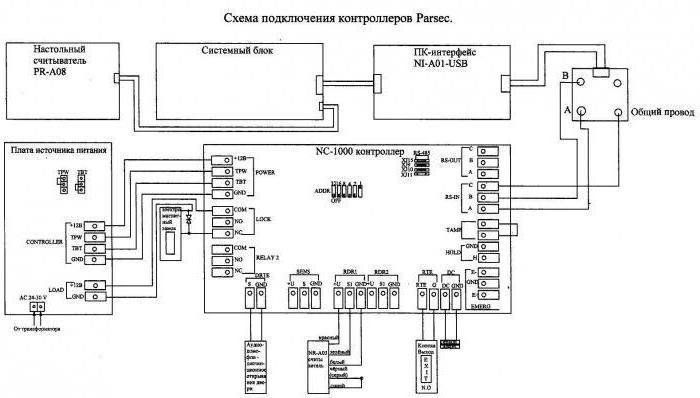 Схема белорусской вышиванки