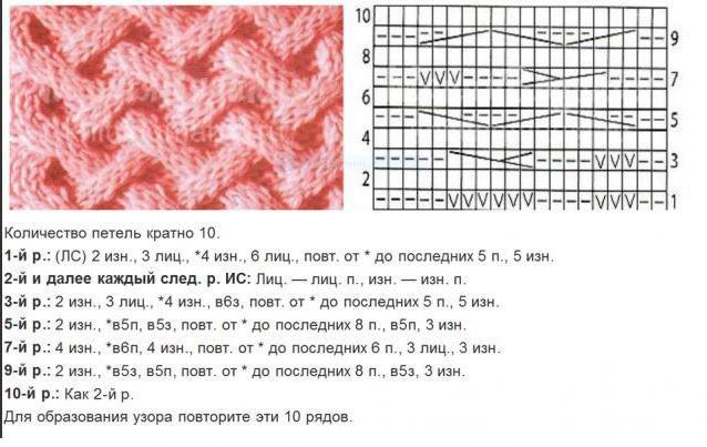 Узоры для детского вязания спицами с описанием и схемами 95