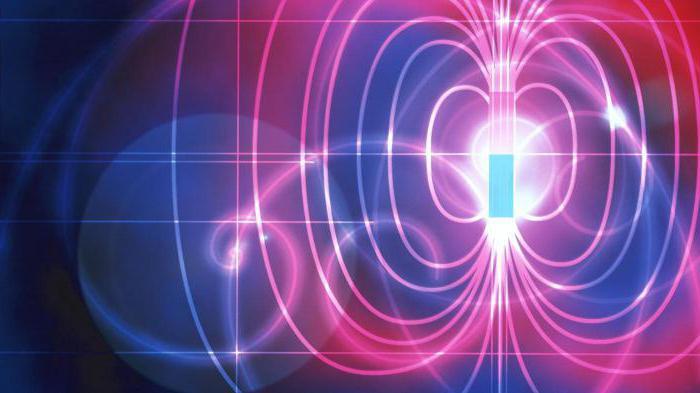 Движущийся электрический заряд ответ