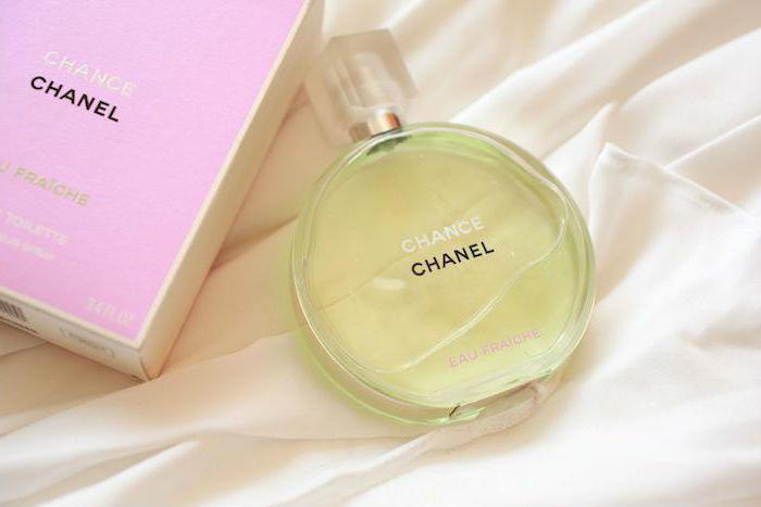 Хороші парфуми для жінок  рейтинг 420363bfb29d6