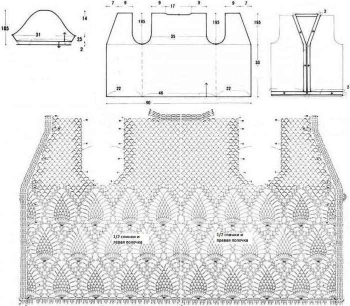 кофты схемы выкройки крючком вязанные